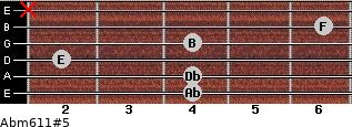 Abm6/11#5 for guitar on frets 4, 4, 2, 4, 6, x