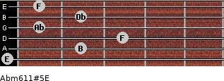 Abm6/11#5/E for guitar on frets 0, 2, 3, 1, 2, 1