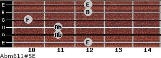 Abm6/11#5/E for guitar on frets 12, 11, 11, 10, 12, 12