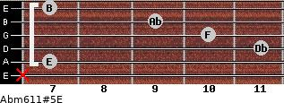 Abm6/11#5/E for guitar on frets x, 7, 11, 10, 9, 7
