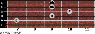 Abm6/11#5/E for guitar on frets x, 7, 9, 10, 9, 9