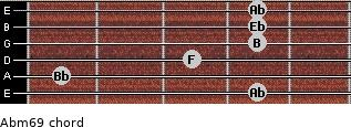 Abm6/9 for guitar on frets 4, 1, 3, 4, 4, 4