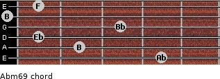 Abm6/9 for guitar on frets 4, 2, 1, 3, 0, 1