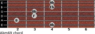 Abm6/9 for guitar on frets 4, 2, 3, 3, 4, 4