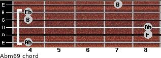 Abm6/9 for guitar on frets 4, 8, 8, 4, 4, 7