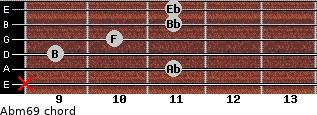 Abm6/9 for guitar on frets x, 11, 9, 10, 11, 11