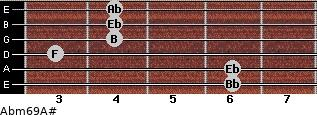 Abm6/9/A# for guitar on frets 6, 6, 3, 4, 4, 4