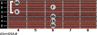 Abm6/9/A# for guitar on frets 6, 6, 6, 4, 6, 4