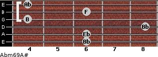 Abm6/9/A# for guitar on frets 6, 6, 8, 4, 6, 4