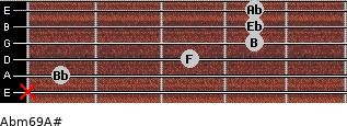 Abm6/9/A# for guitar on frets x, 1, 3, 4, 4, 4