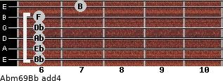 Abm6/9/Bb add(4) guitar chord