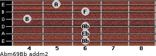 Abm6/9/Bb add(m2) guitar chord