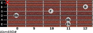 Abm6/9/D# for guitar on frets 11, 11, 8, 10, 12, x