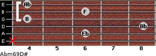 Abm6/9/D# for guitar on frets x, 6, 8, 4, 6, 4
