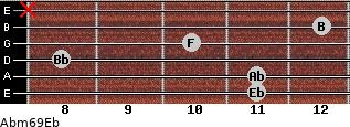 Abm6/9/Eb for guitar on frets 11, 11, 8, 10, 12, x