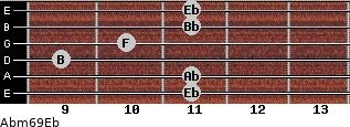 Abm6/9/Eb for guitar on frets 11, 11, 9, 10, 11, 11