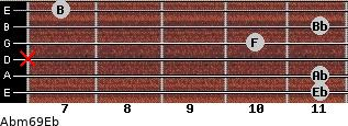 Abm6/9/Eb for guitar on frets 11, 11, x, 10, 11, 7