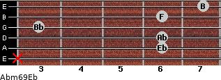 Abm6/9/Eb for guitar on frets x, 6, 6, 3, 6, 7