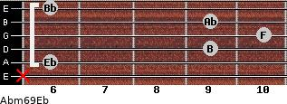 Abm6/9/Eb for guitar on frets x, 6, 9, 10, 9, 6