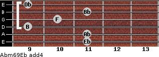 Abm6/9/Eb add(4) guitar chord
