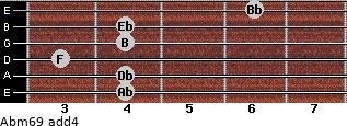 Abm6/9 add(4) for guitar on frets 4, 4, 3, 4, 4, 6