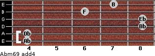 Abm6/9 add(4) for guitar on frets 4, 4, 8, 8, 6, 7