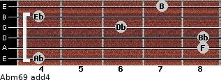 Abm6/9 add(4) for guitar on frets 4, 8, 8, 6, 4, 7