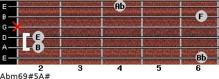 Abm6/9#5/A# for guitar on frets 6, 2, 2, x, 6, 4