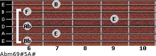 Abm6/9#5/A# for guitar on frets 6, 7, 6, 9, 6, 7