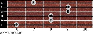 Abm6/9#5/A# for guitar on frets 6, 8, 8, 9, 9, 7