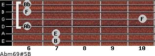 Abm6/9#5/B for guitar on frets 7, 7, 6, 10, 6, 6
