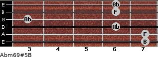 Abm6/9#5/B for guitar on frets 7, 7, 6, 3, 6, 6