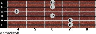 Abm6/9#5/B for guitar on frets 7, 7, 6, 4, 6, 6