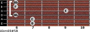 Abm6/9#5/B for guitar on frets 7, 7, 6, 9, 6, 6