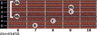 Abm6/9#5/B for guitar on frets 7, 8, 6, 9, 9, 6