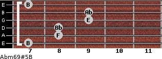 Abm6/9#5/B for guitar on frets 7, 8, 8, 9, 9, 7