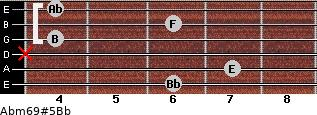 Abm6/9#5/Bb for guitar on frets 6, 7, x, 4, 6, 4