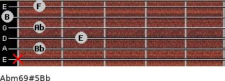 Abm6/9#5/Bb for guitar on frets x, 1, 2, 1, 0, 1