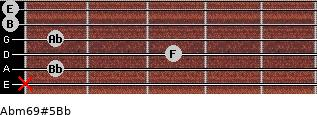 Abm6/9#5/Bb for guitar on frets x, 1, 3, 1, 0, 0