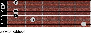 Abm6/A add(m2) for guitar on frets 5, 2, 1, 1, 0, 1