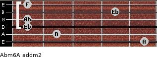 Abm6/A add(m2) for guitar on frets 5, 2, 1, 1, 4, 1