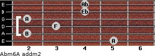 Abm6/A add(m2) for guitar on frets 5, 2, 3, 2, 4, 4