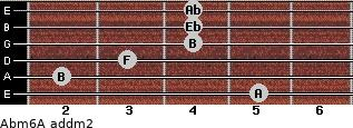 Abm6/A add(m2) for guitar on frets 5, 2, 3, 4, 4, 4