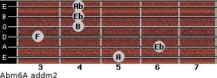 Abm6/A add(m2) for guitar on frets 5, 6, 3, 4, 4, 4