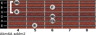 Abm6/A add(m2) for guitar on frets 5, 6, 6, 4, 6, 4