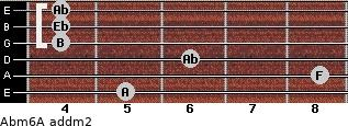 Abm6/A add(m2) for guitar on frets 5, 8, 6, 4, 4, 4