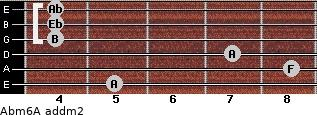 Abm6/A add(m2) for guitar on frets 5, 8, 7, 4, 4, 4