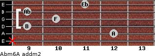 Abm6/A add(m2) for guitar on frets x, 12, 9, 10, 9, 11