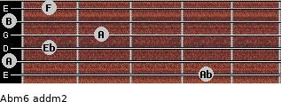 Abm6 add(m2) for guitar on frets 4, 0, 1, 2, 0, 1