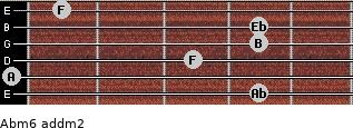 Abm6 add(m2) for guitar on frets 4, 0, 3, 4, 4, 1